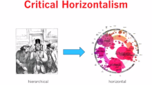 critical horizontalism